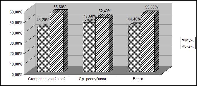 Архив 2003-2014